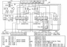 Goodman Heat Pump Package Unit Wiring Diagram - Goodman Heat Pump thermostat Wiring Diagram – Goodman Heat Pump Package Unit Wiring Diagram New Lennox 18d