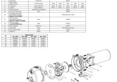 Goulds Pump Wiring Diagram - Goulds Pump Parts Diagram Beautiful Goulds Water Pumps Pro 19q