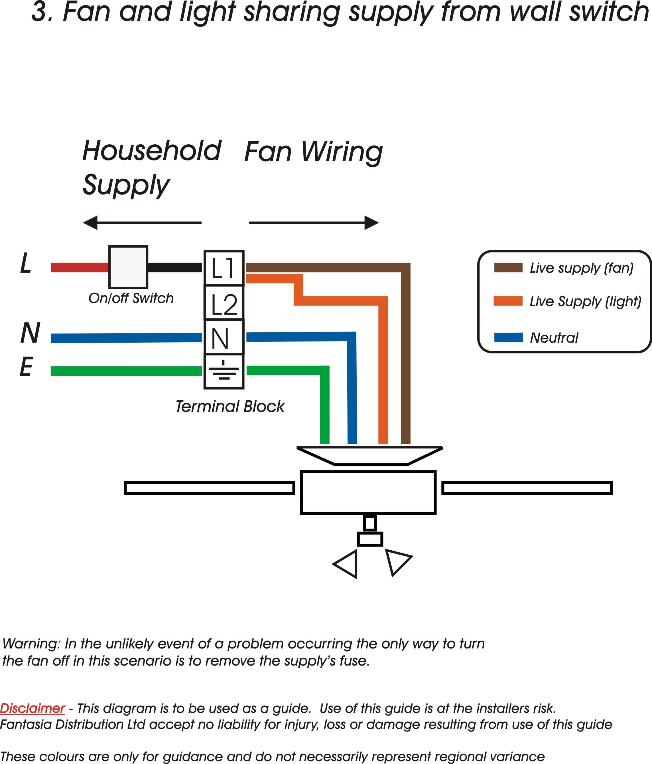 Hunter Fan Wiring Diagram Fan Switch from wholefoodsonabudget.com
