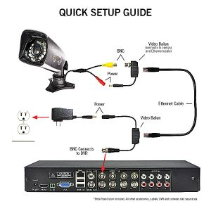 Harbor Freight Security Camera Wiring Diagram - Harbor Freight Security Camera Wiring Diagram Beautiful Fine Pelco Camera Wiring Diagram S the Best Electrical 13a