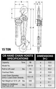 Harrington Hoist Wiring Diagram - 15 ton Cb Hand Chain Chart New 4m