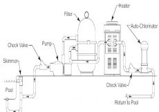 Hayward Super Pump 1.5 Hp Wiring Diagram - Hayward Super Pump 1 5 Hp Wiring Diagram Collection Hayward Super Pump 1 5 Hp Wiring 3t