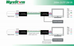 Hdmi Over Cat5 Wiring Diagram - Full Size Of Wiring Diagram Cat 5e Wiring Diagram Fresh Cat5 to Hdmi Wiring Diagram 7t