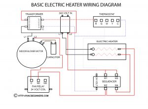 Heating and Cooling thermostat Wiring Diagram - Gas Furnace thermostat Wiring Diagram Rheem thermostat Wiring Diagram Inspirational Gas Furnace Wiring Diagram Excellent 18a