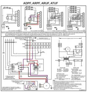 Heating and Cooling thermostat Wiring Diagram - thermostat Wiring Diagram for Goodman Heat Pump Free Download with Furnace 10b