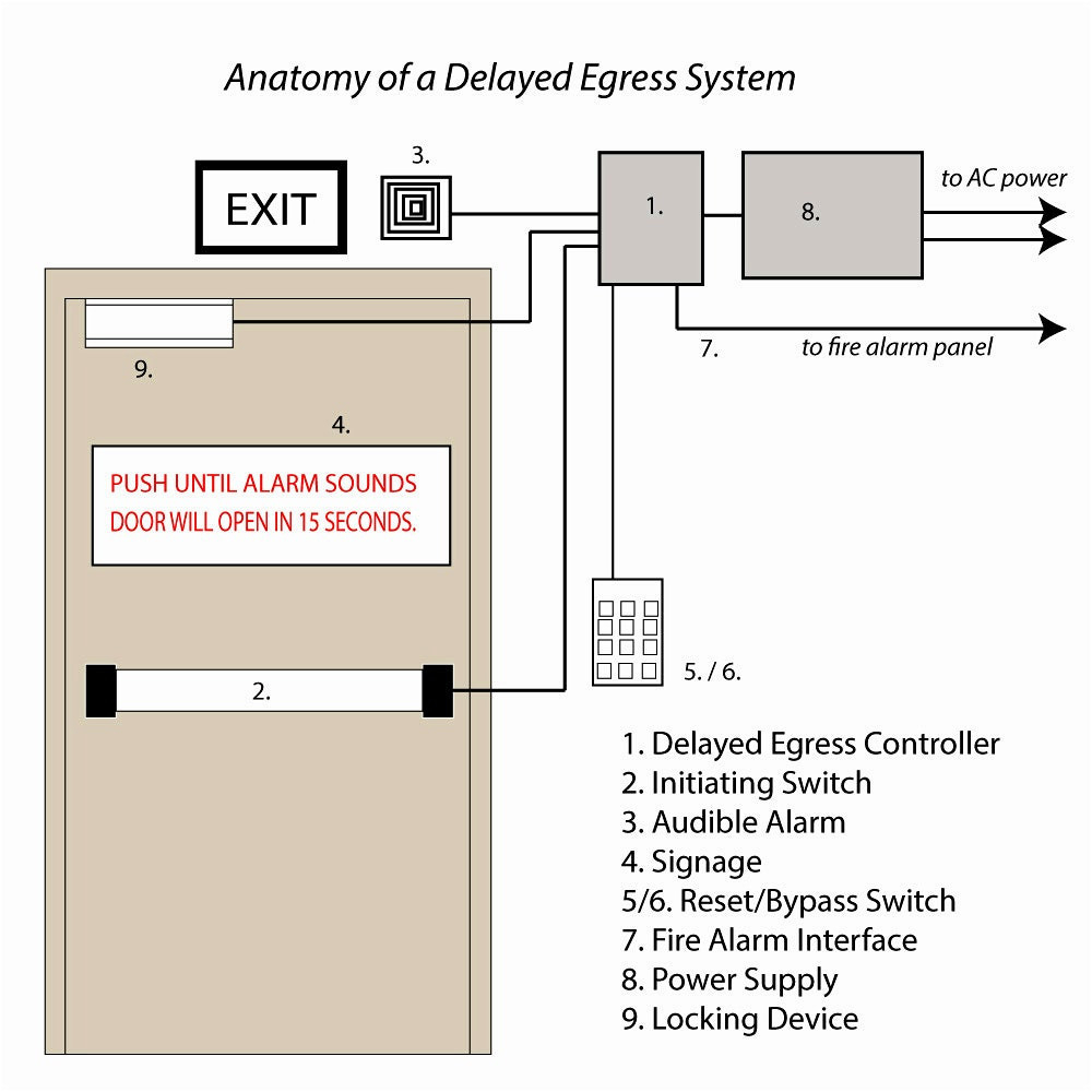 Hes 1006 12 24d 630 Wiring Diagram Gallery