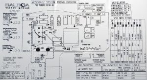 Hot Tub Wiring Diagram - Twitter Google Hot Tub Parts Diagram 3a