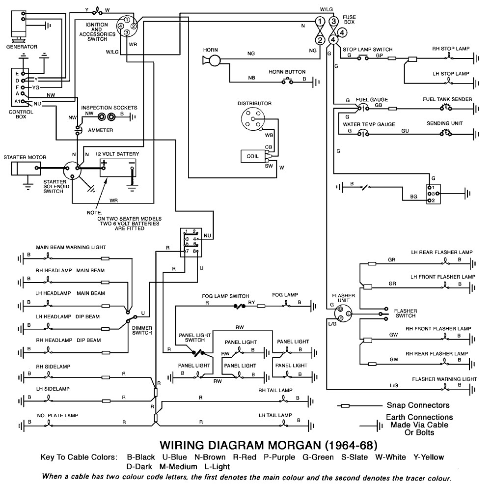 Pressure Washer Wiring Harness | Repair Manual on