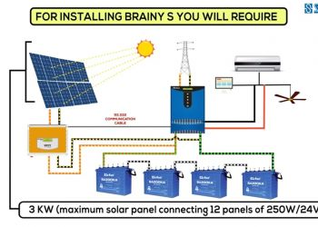 How to Install solar Panels Wiring Diagram - solar Panel Wiring Diagram Lorestanfo 13s