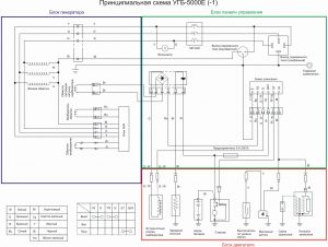 Hsd Spindle Wiring Diagram - Hsd Spindle Wiring Diagram Simple Colorful Exmark Wiring Diagram Ideas Electrical Circuit Diagram 19l