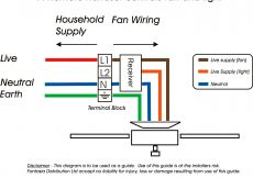 Hunter 3 Speed Fan Control and Light Dimmer Wiring Diagram - Fan Wiring Diagram Best Unique 3 Speed Ceiling Switch Throughout 8c