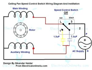Hunter 3 Speed Fan Control and Light Dimmer Wiring Diagram - Hunter Ceiling Fan 3 Speed Switch Wiring Diagram to for Nilza Jpg Best Control 18o