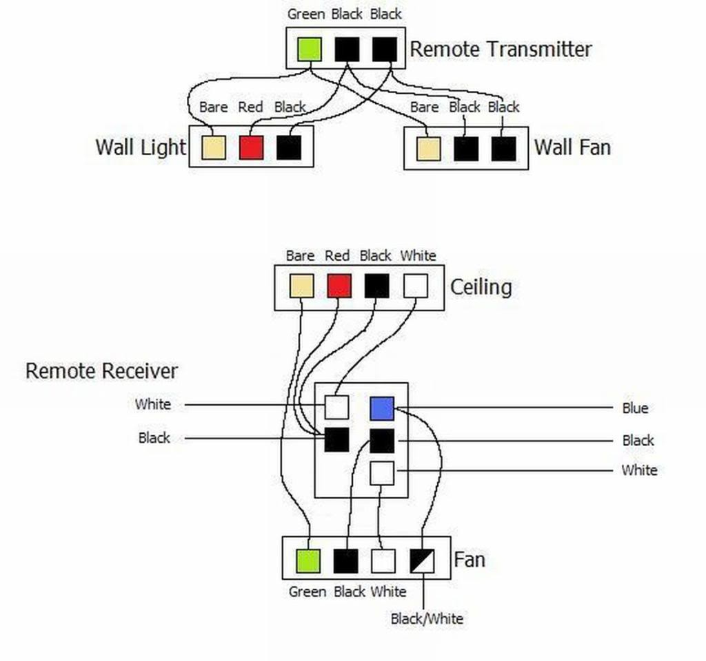 hunter 3 speed fan switch wiring diagram Collection-Hunter 3 Speed Fan Switch Wiring Diagram Best Wiring Diagram Hunter Ceiling Fan Switch within 3-t