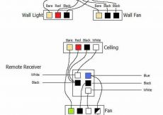 Hunter Ceiling Fan and Light Control Wiring Diagram - Free Wiring Diagram Typical Ceiling Fan Wiring Diagram Wiring Diagram Database Of Need Wiring 20h