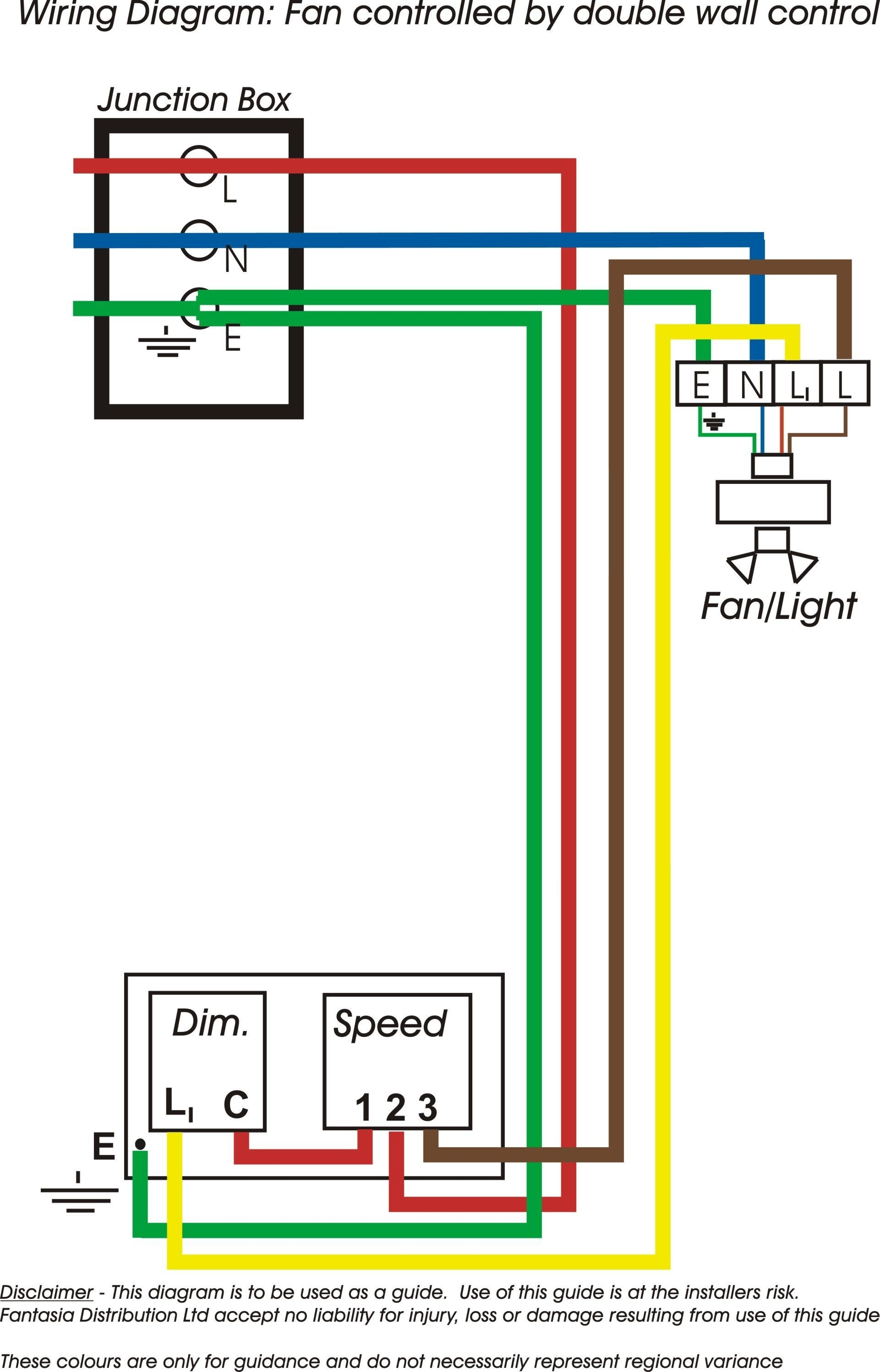 Harbor Breeze Fan Light Wiring Diagram - Wiring Diagrams DataUssel