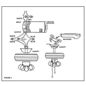 Hunter Ceiling Fan Wiring Diagram with Remote Control - Hunter Ceiling Fan Remote Control Wiring Diagram Http Ladysro Best Wire 11h
