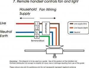Hunter Ceiling Fan Wiring Diagram with Remote Control - Hunter Ceiling Fan Wiring Diagram with Remote Control Fresh Famous Endearing Enchanting Harbor Breeze 6r