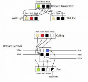 Hunter Fan Wiring Diagram Remote Control - Hampton Bay Ceiling Fan Wiring Diagram Elvenlabs for Hunter Remote Control withht and Remotewiring 1024 15b