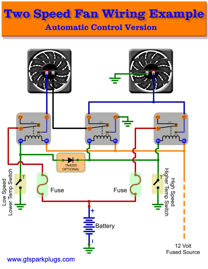 Spal Fan Wiring Diagram from wholefoodsonabudget.com