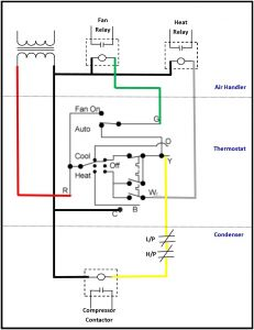 Hvac thermostat Wiring Diagram - Home Hvac Wiring Diagram New Room thermostat Wiring Diagrams for Hvac Systems with Home Ac 10c