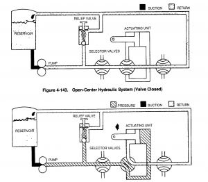 Hydraulic solenoid Valve Wiring Diagram - Gas solenoid Valve Wiring Diagram Simple Hydraulic solenoid Valve Wiring Diagram Unique Circuit Diagram 3g