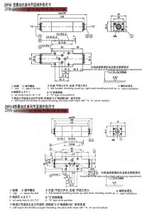 Hydraulic solenoid Valve Wiring Diagram - Hydraulic solenoid Valve Wiring Diagram Elegant Hydraulic Check Throttle Valve 10 Mm Size Z2fs E Way 8s