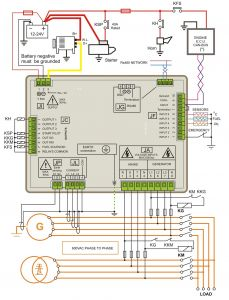 Idec Sh1b 05 Wiring Diagram - Ul924 Relay Wiring Diagram Fresh Generator Control Panel Rh Ipphil Rh2b Ul Wiring Diagram 15a
