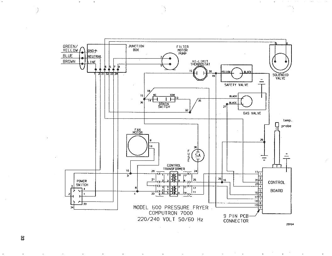imperial deep fryer wiring diagram Collection-imperial deep fryer wiring diagram Lovely Pitco Deep Fryer Troubleshooting Image collections Free 10-q