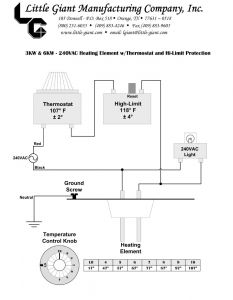 In Ground Pool Electrical Wiring Diagram - Little Giant Wiring Diagram 5e