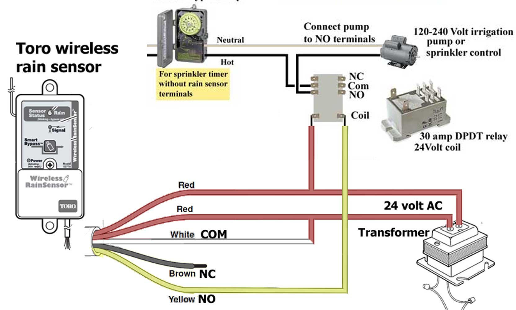 DIAGRAM] 110v Pool Timer Wiring Diagram FULL Version HD Quality Wiring  Diagram - KIA4550WIRING.CONCESSIONARIABELOGISENIGALLIA.ITconcessionariabelogisenigallia.it