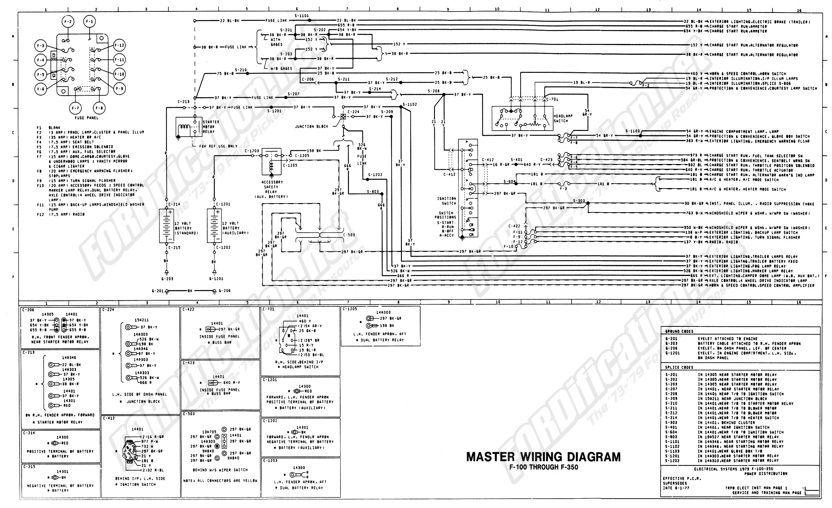 1973 ford truck wiring diagram 1973 ford ignition wiring diagram international truck wiring diagram collection #10