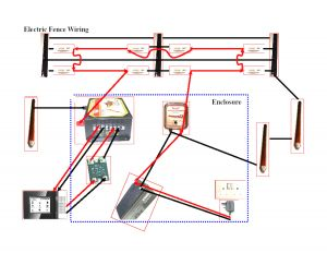 Invisible Fence Wiring Diagram - Invisible Fence Wiring Diagram Popular Electric Fence Wiring Diagram 19r