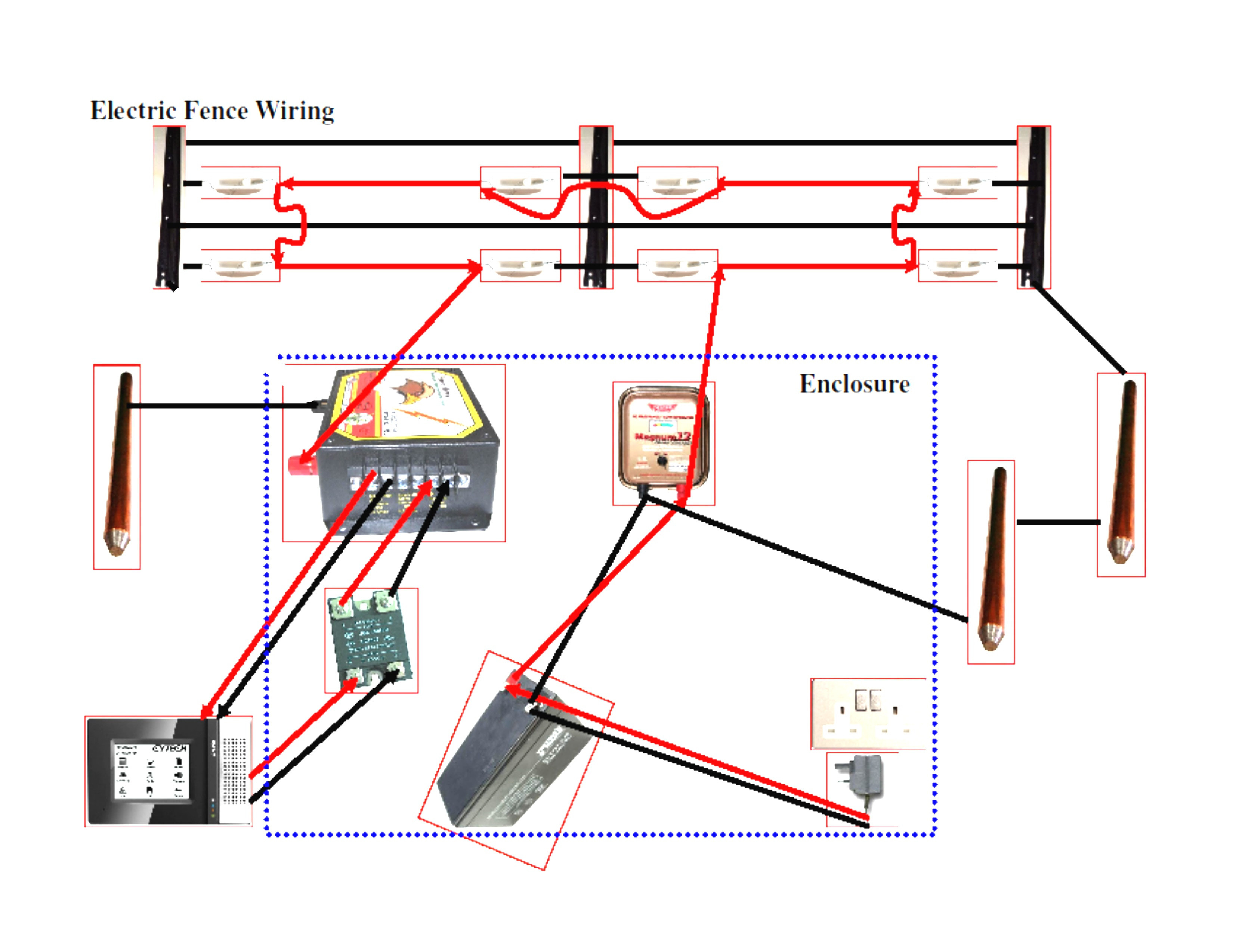 invisible fence wiring diagram sample wiring diagram hot wire fence invisible fence wiring diagram