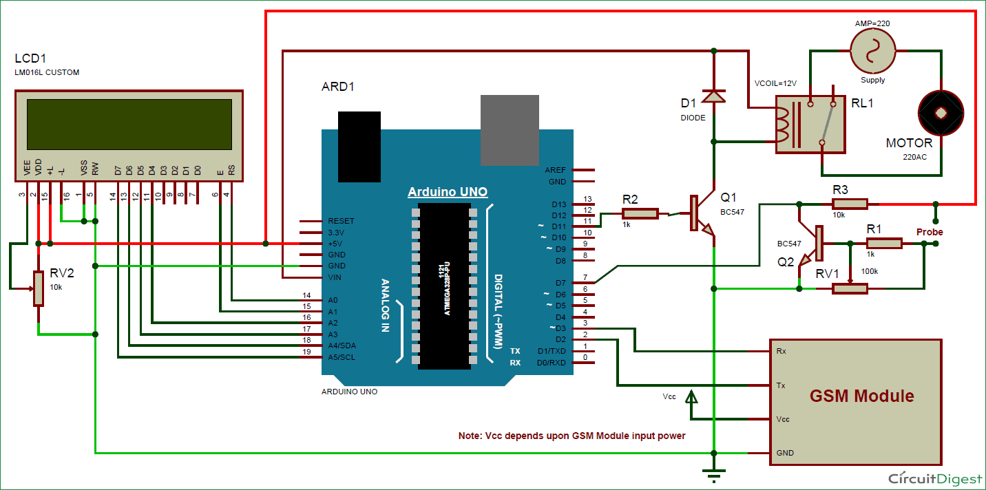 Irrigation Controller Wiring Diagram Gallery