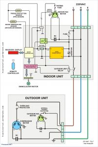 Jayco Eagle Wiring Diagram - Jayco Trailer Wiring Diagram Best Jayco Pop Up Wiring Diagram Goshen Pop Up Diagrams Jayco Pop 6q