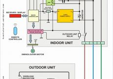 Jayco Trailer Wiring Diagram - Keystone Trailer Wiring Diagram Refrence 72 Best Coleman Travel Rh Eugrab Rv Power Converter Wiring Diagram Jayco Travel Trailer Wiring Diagram 17m