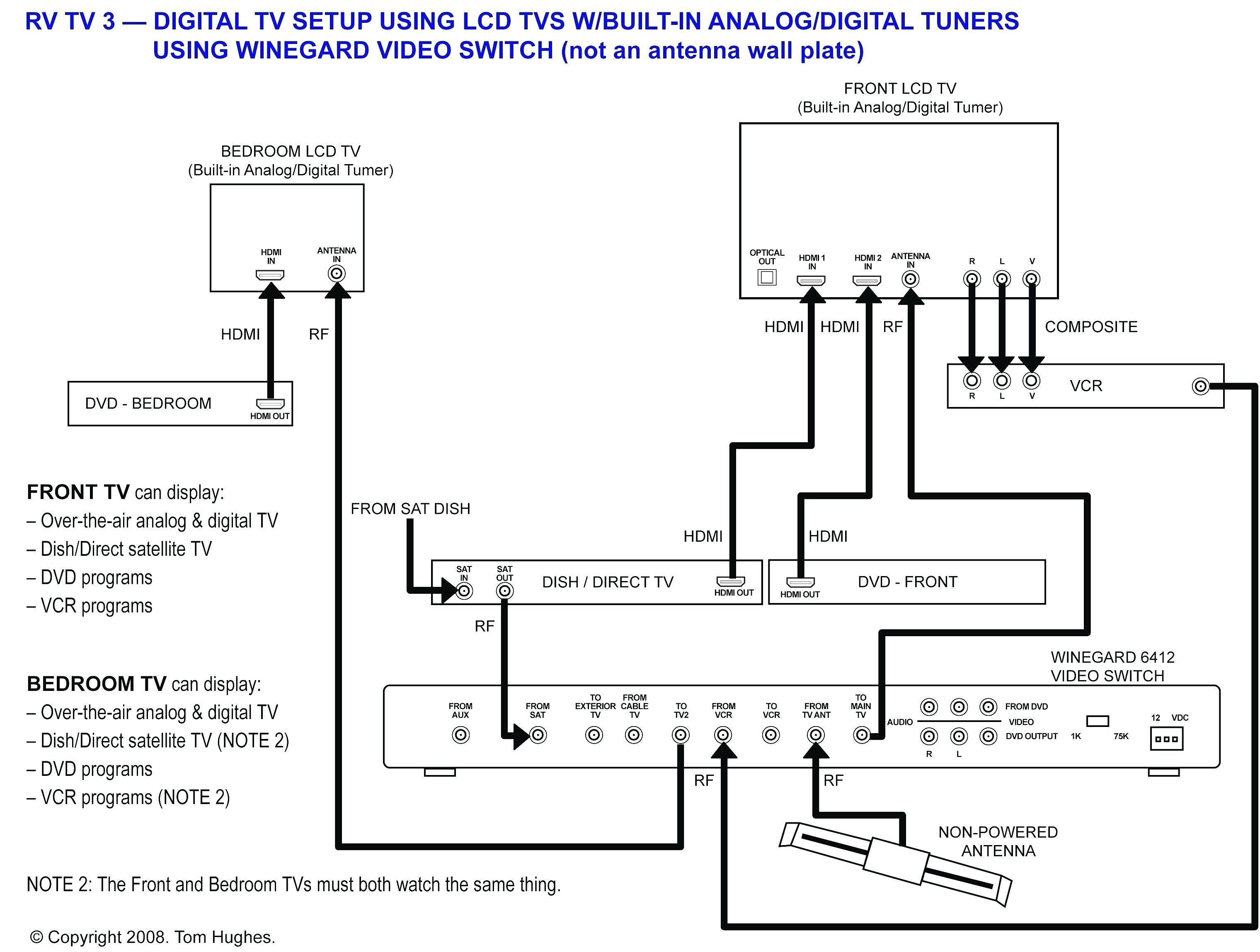 Tv Wiring Diagram Jayco Jay Flight - Cub Cadet 122 Wiring Diagram -  autostereo.wiringdol.jeanjaures37.fr | Tv Wiring Diagram Jayco Jay Flight |  | Wiring Diagram Resource