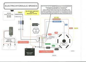 Jayco Trailer Wiring Diagram - Wiring Diagram for Casita Trailer Fresh Travel Trailer Wire Diagram Wiring Library • 20m