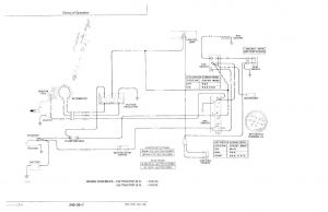 John Deere 320 Skid Steer Wiring Diagram - John Deere 260 Skid Steer Wiring Schematic Wire Center U2022 Rh Mitzuradio Me 6n