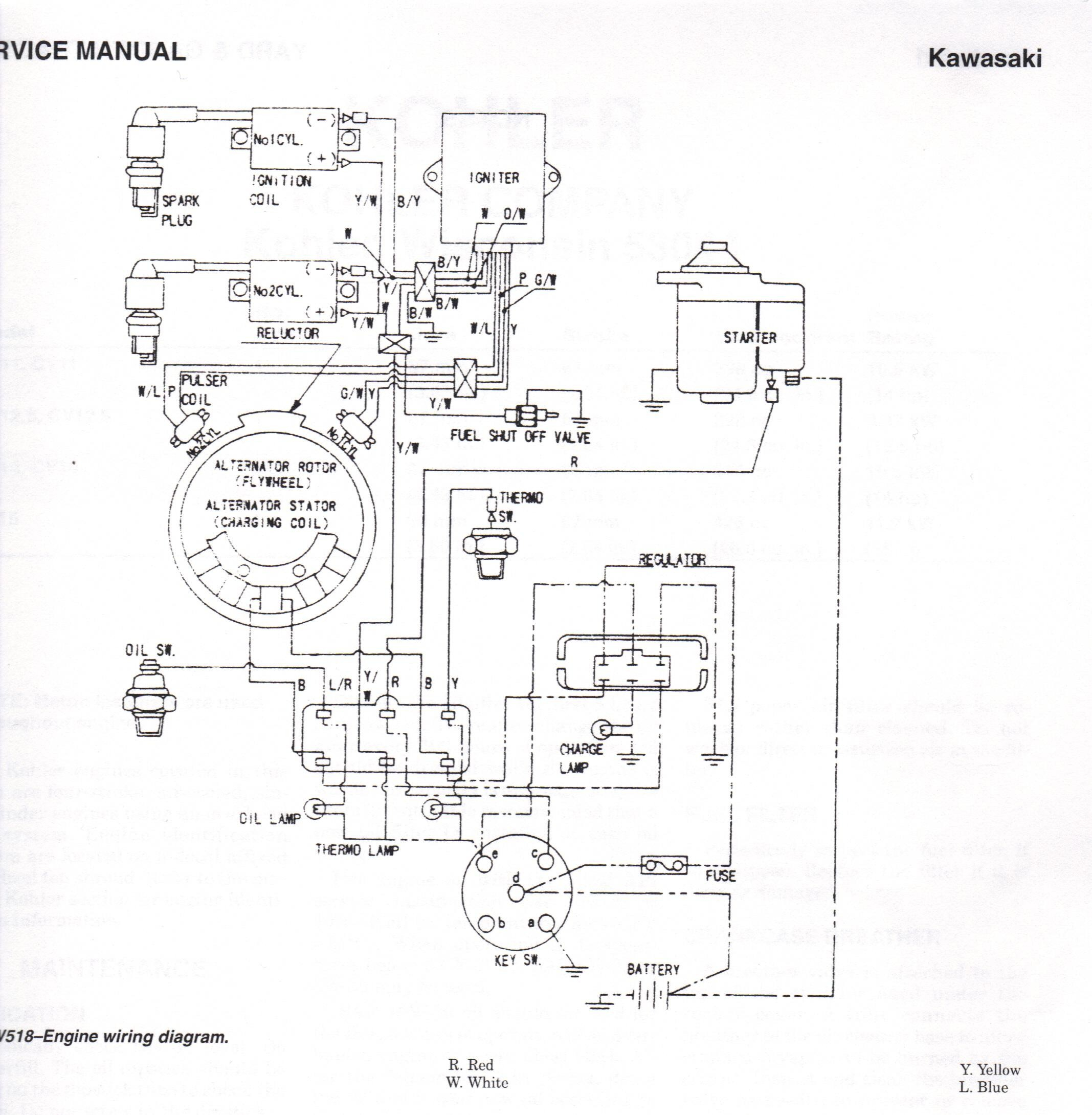 john deere wiring diagrams john deere gator tx wiring diagram sample john deere engine diagrams