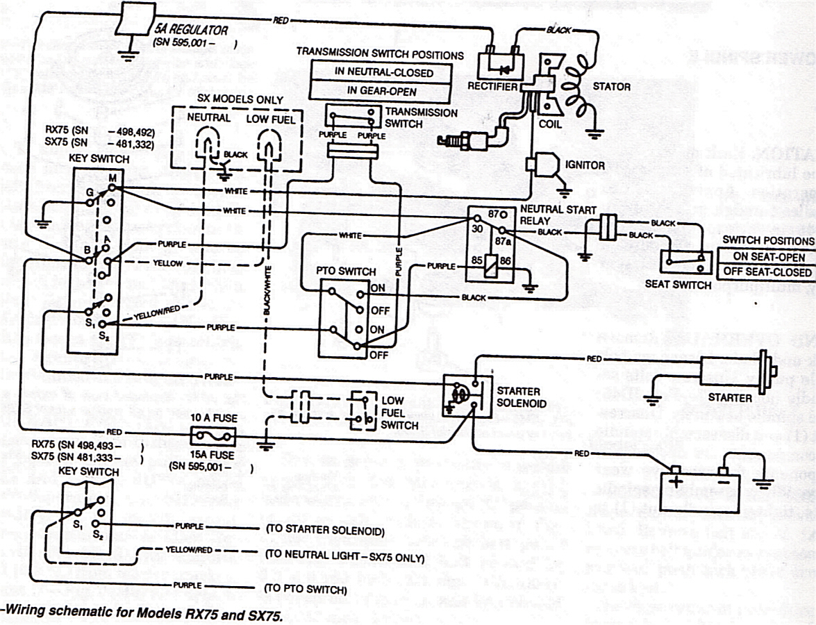 John Deere Riding Lawn Mower Starter Solenoid Wiring Diagram from wholefoodsonabudget.com