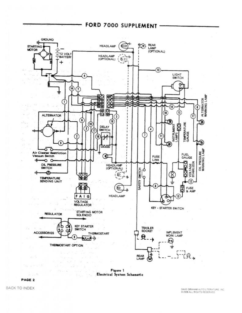 Allis Chalmers B Wiring Schematic  Diagram  Wiring Diagram