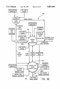 John Deere X320 Wiring Diagram - John Deere X320 Wiring Diagram Awesome Fine John Deere L100 Wiring Diagram Gallery the Best Electrical 4o