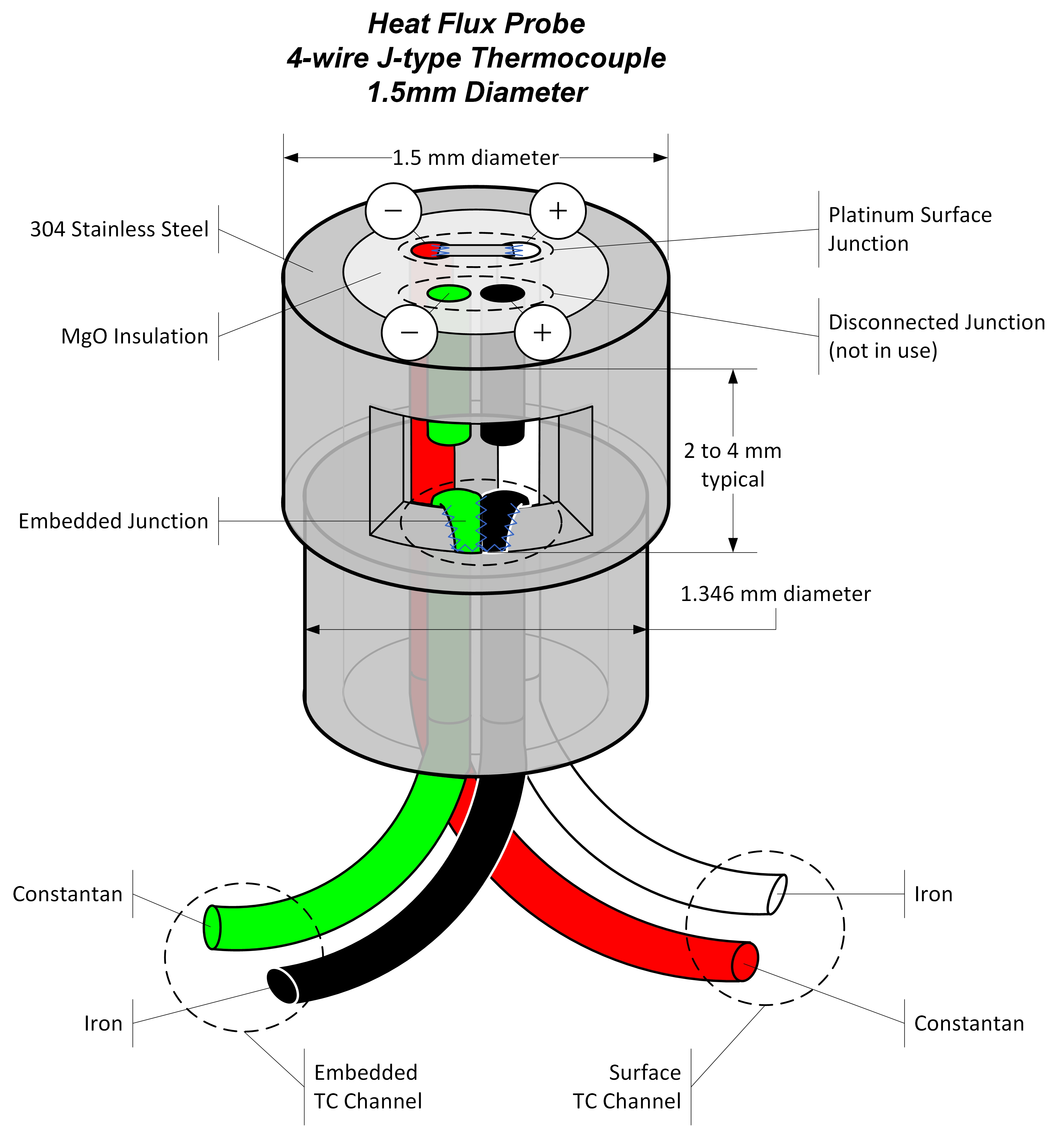 K Type Thermocouple Wiring Diagram Download