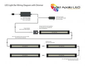Led Power Supply Wiring Diagram - Wiring Led Strip Lights In Parallel Collection Led Strip Light Wiring Diagram Sample 1l