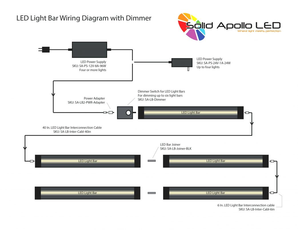 led power supply wiring diagram Collection-Wiring Led Strip Lights In Parallel Collection Led Strip Light Wiring Diagram Sample 13-n