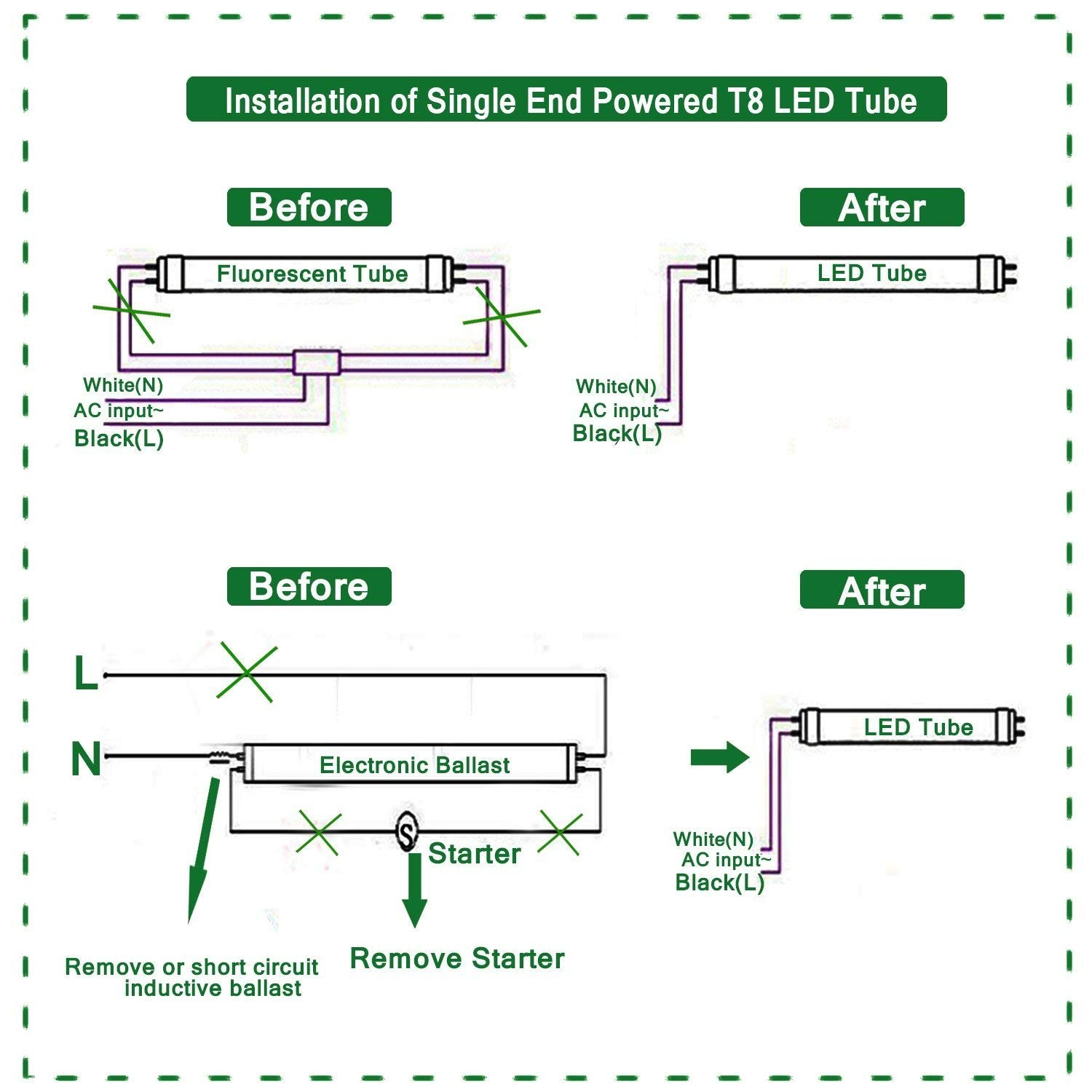 led tube light wiring diagram Collection-Wiring Diagram for Fluorescent Light Fresh Wiring Diagram for Led Tubes Refrence Wiring Diagram Led Tube 17-b