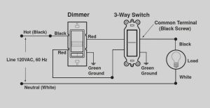 Legrand Paddle Switch Wiring Diagram - Le Grand Dimmer 3 Way Switch Wiring Diagram within Light 2e