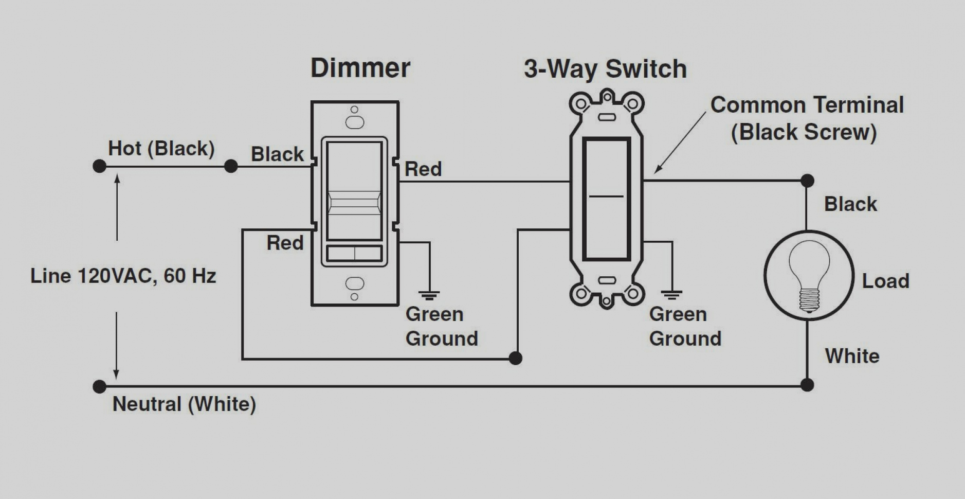 legrand paddle switch wiring diagram Collection-Le Grand Dimmer 3 Way Switch Wiring Diagram Within Light 8-a