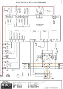 Lenel Access Control Wiring Diagram - Lenel Access Control Wiring Diagram and Beauteous Carlplant In Inside 1320 9l